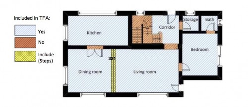 Passive House Design Some Of The Most Common Phpp Mistakes By